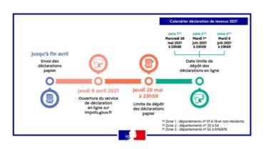 IMPÔTS – DÉCLARATION 2021